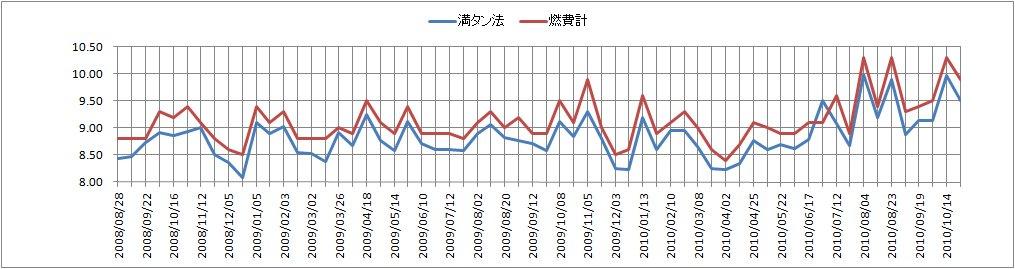http://www.t-ueda.jp/myblog/ecotire.jpg