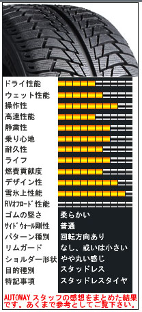 http://www.t-ueda.jp/myblog/tire.jpg